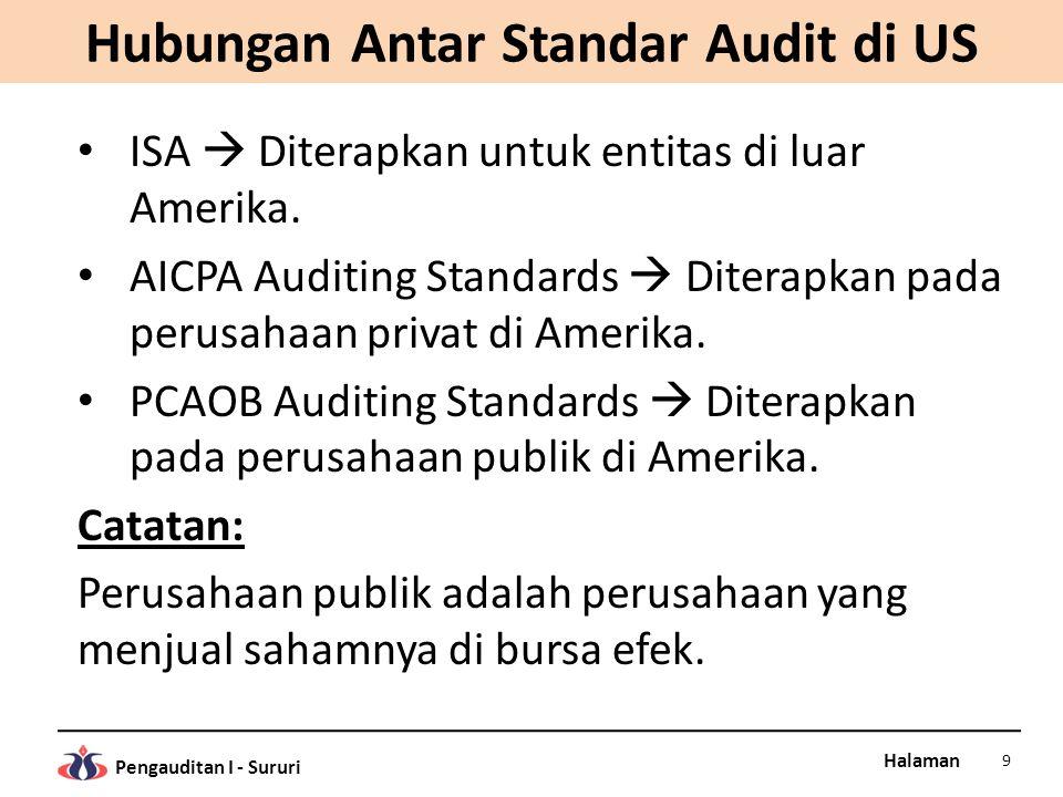 Hubungan Antar Standar Audit di US