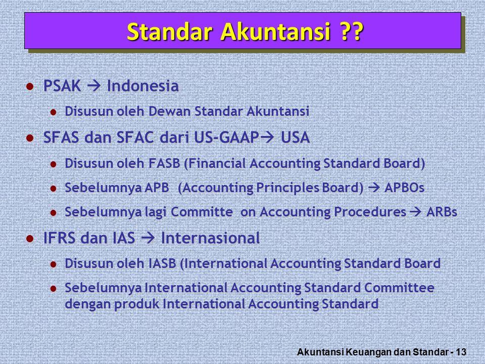 Standar Akuntansi PSAK  Indonesia SFAS dan SFAC dari US-GAAP USA