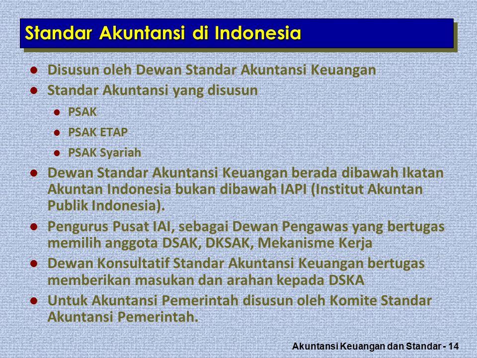 Standar Akuntansi di Indonesia