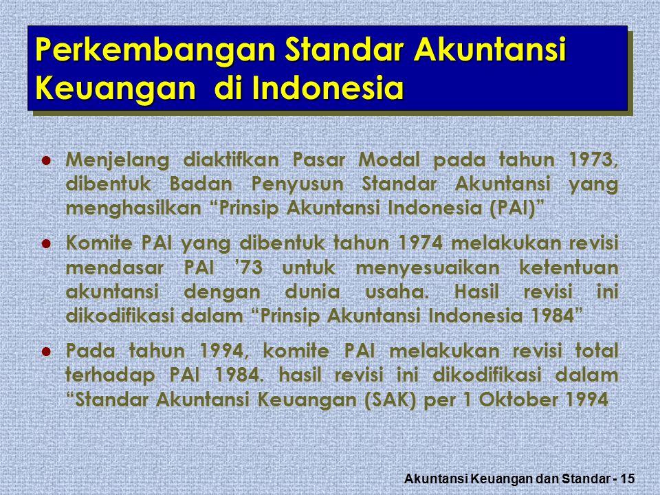 Perkembangan Standar Akuntansi Keuangan di Indonesia