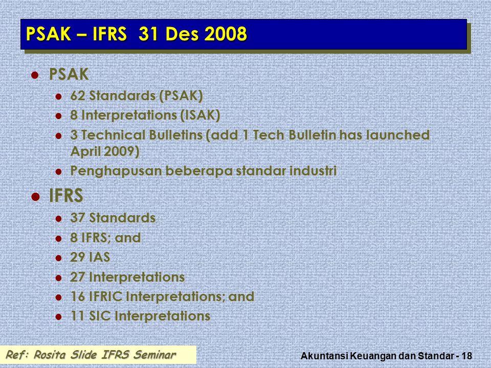 PSAK – IFRS 31 Des 2008 IFRS PSAK 62 Standards (PSAK)