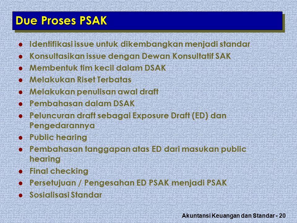 Due Proses PSAK Identifikasi issue untuk dikembangkan menjadi standar