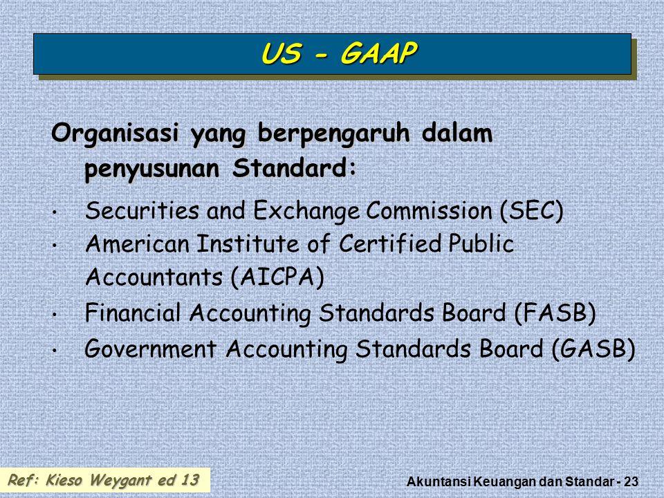 US - GAAP Organisasi yang berpengaruh dalam penyusunan Standard:
