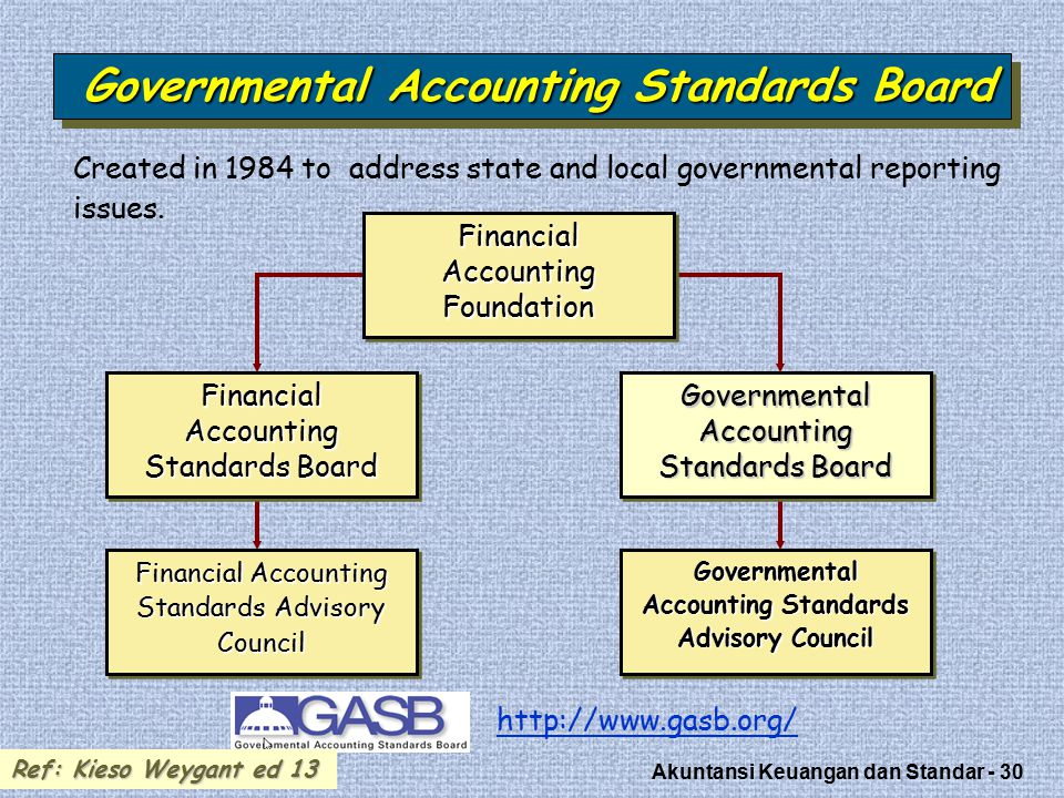 Governmental Accounting Standards Board