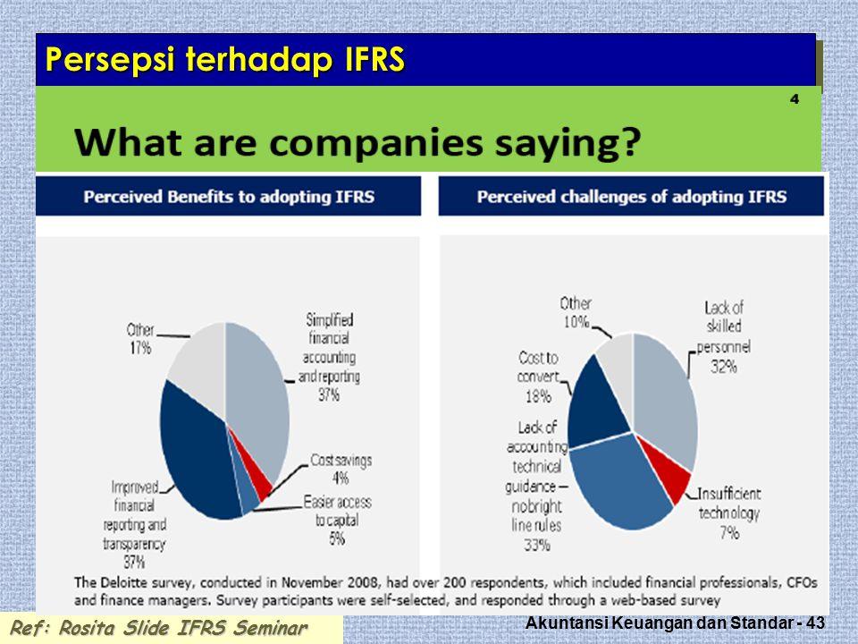 Persepsi terhadap IFRS