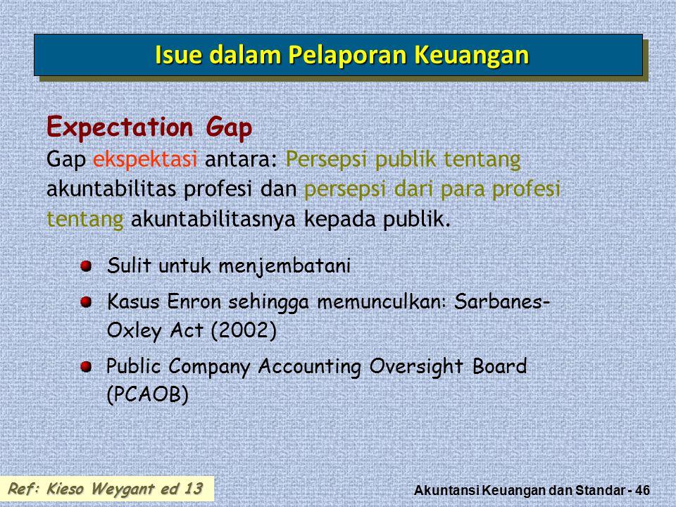 Isue dalam Pelaporan Keuangan