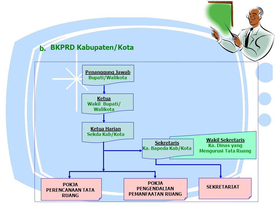b. BKPRD Kabupaten/Kota Penanggung Jawab Bupati/Walikota