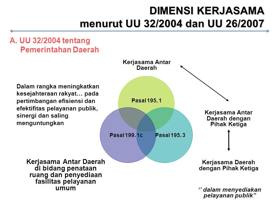 DIMENSI KERJASAMA menurut UU 32/2004 dan UU 26/2007