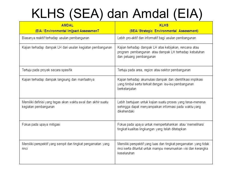 KLHS (SEA) dan Amdal (EIA)