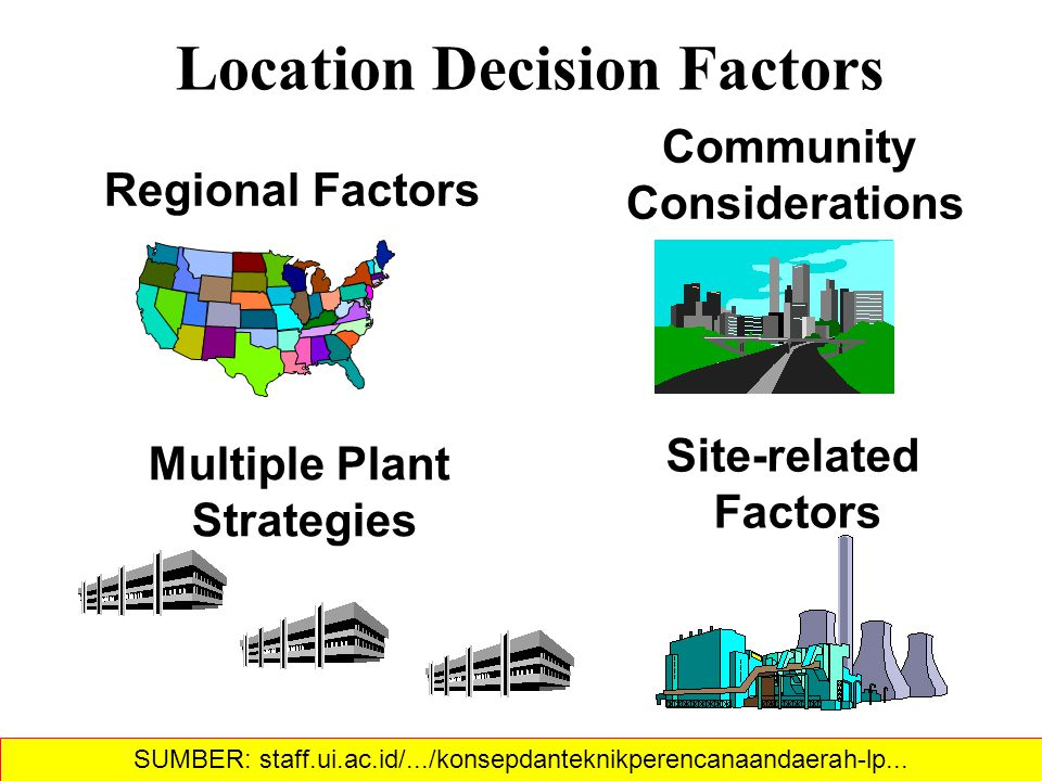 Location Decision Factors