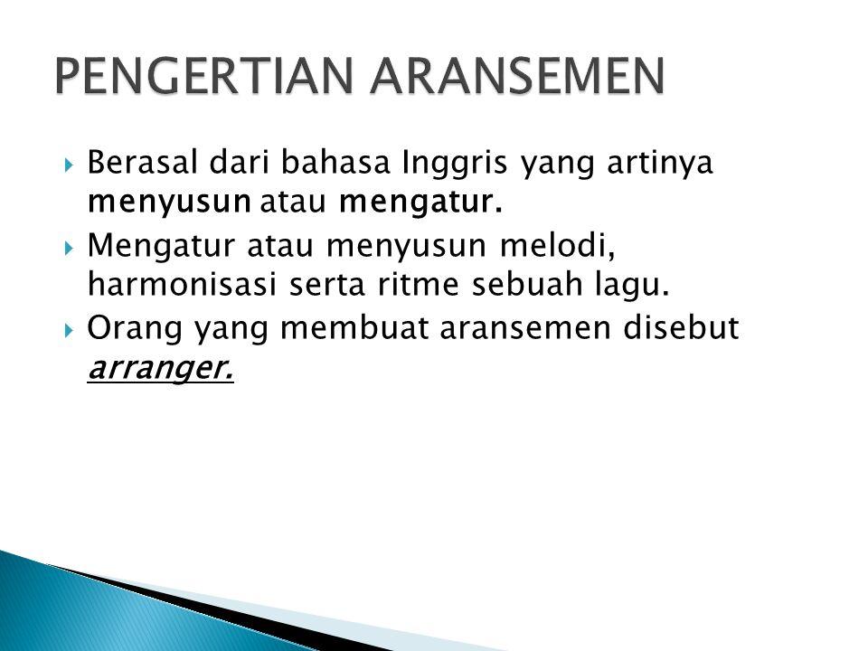 PENGERTIAN ARANSEMEN Berasal dari bahasa Inggris yang artinya menyusun atau mengatur.