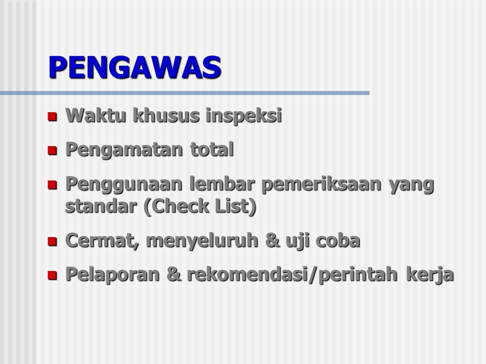 PENGAWAS Waktu khusus inspeksi Pengamatan total