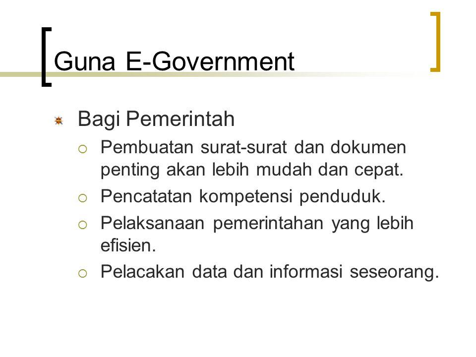 Guna E-Government Bagi Pemerintah