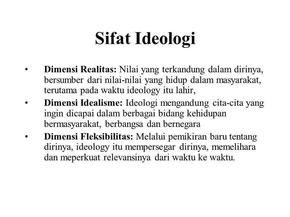 Sifat Ideologi