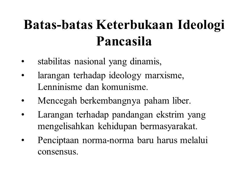 Batas-batas Keterbukaan Ideologi Pancasila