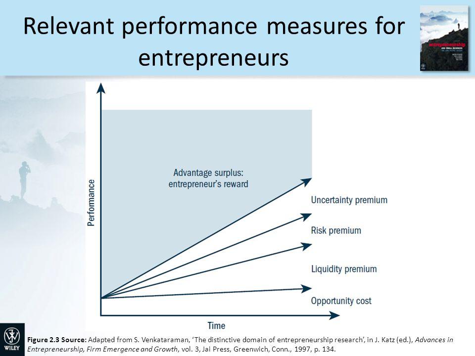 Relevant performance measures for entrepreneurs