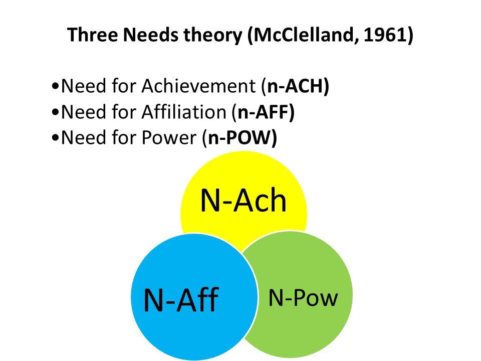 Three Needs theory (McClelland, 1961)
