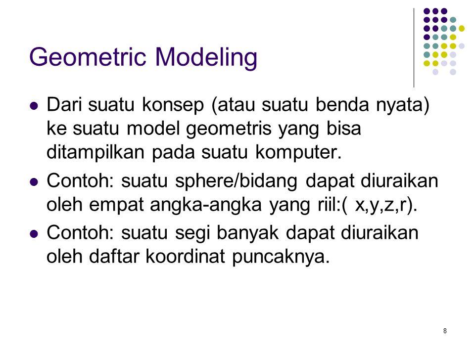 Geometric Modeling Dari suatu konsep (atau suatu benda nyata) ke suatu model geometris yang bisa ditampilkan pada suatu komputer.