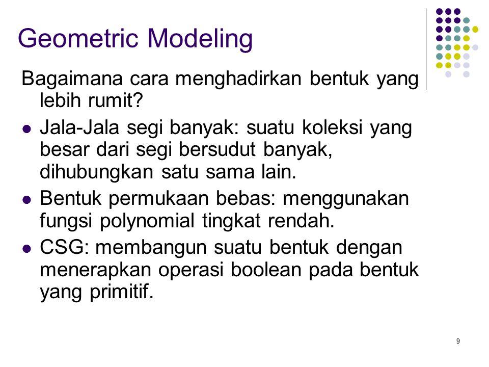 Geometric Modeling Bagaimana cara menghadirkan bentuk yang lebih rumit