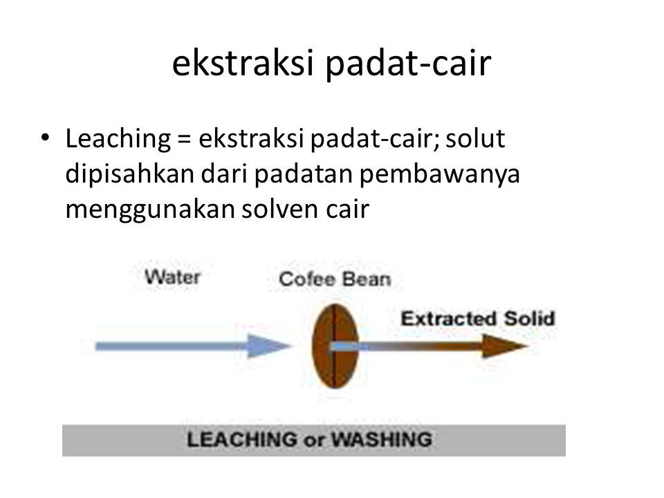 ekstraksi padat-cair Leaching = ekstraksi padat-cair; solut dipisahkan dari padatan pembawanya menggunakan solven cair.