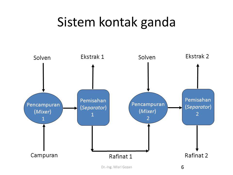 Sistem kontak ganda Ekstrak 1 Ekstrak 2 Solven Solven Campuran