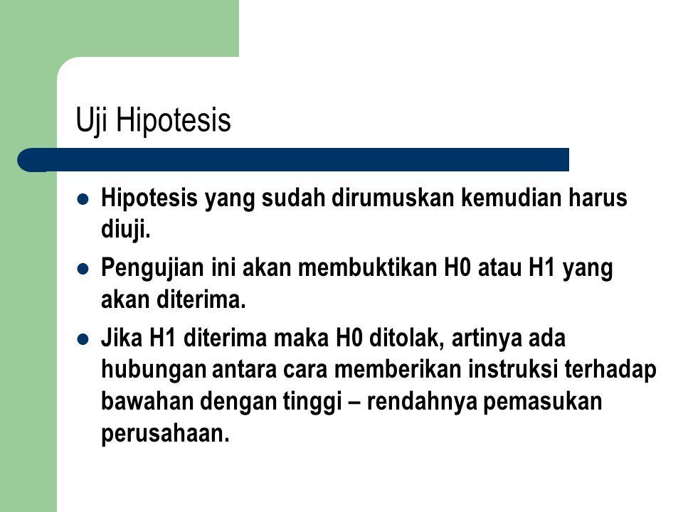 Uji Hipotesis Hipotesis yang sudah dirumuskan kemudian harus diuji.