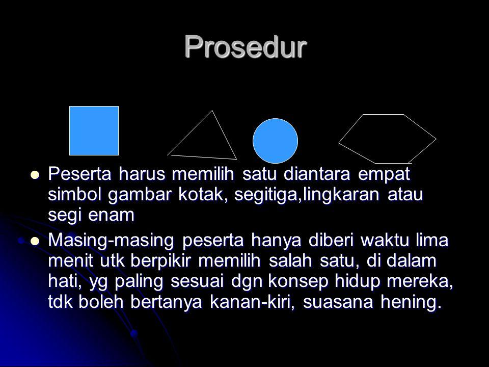Prosedur Peserta harus memilih satu diantara empat simbol gambar kotak, segitiga,lingkaran atau segi enam.