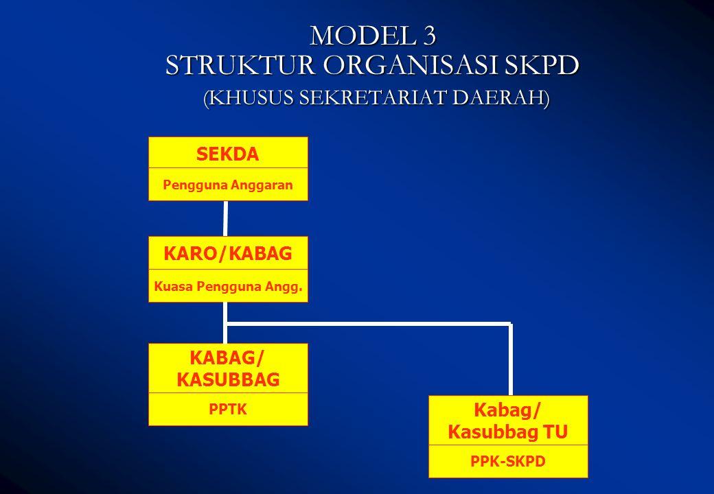 MODEL 3 STRUKTUR ORGANISASI SKPD (KHUSUS SEKRETARIAT DAERAH)