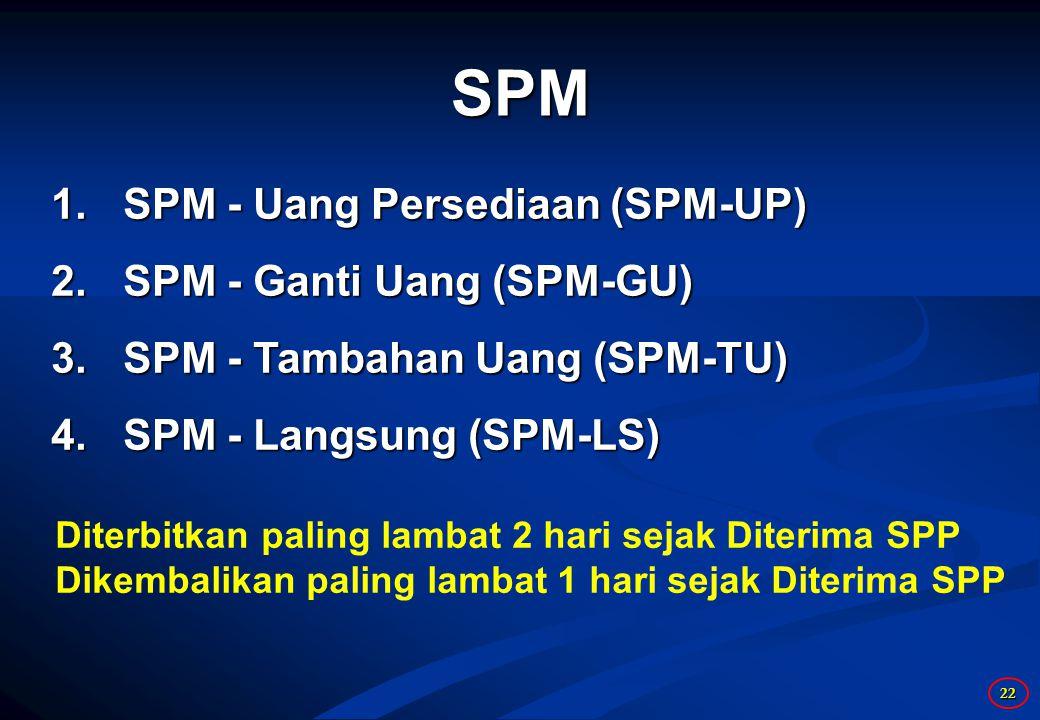 SPM SPM - Uang Persediaan (SPM-UP) SPM - Ganti Uang (SPM-GU)