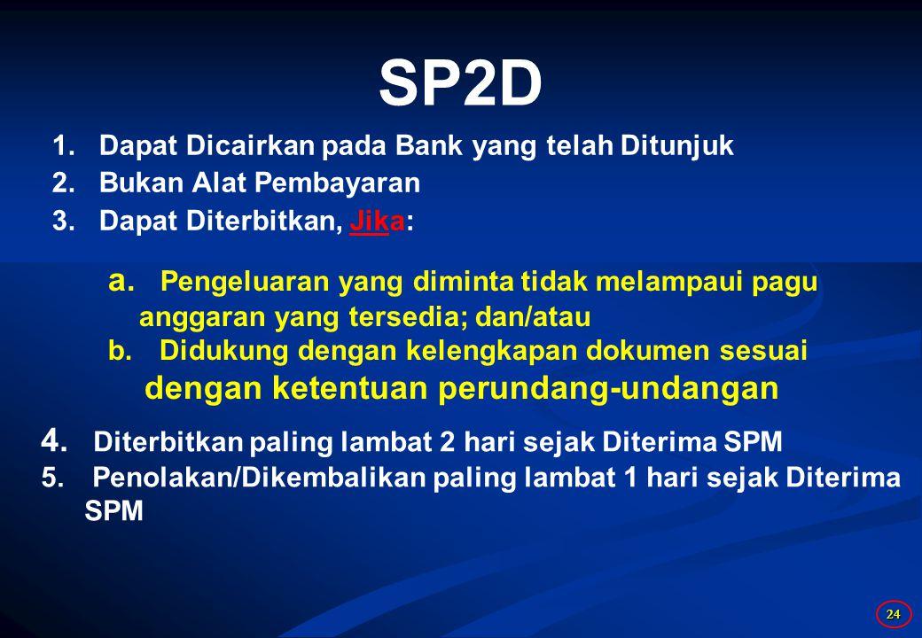 SP2D Pengeluaran yang diminta tidak melampaui pagu