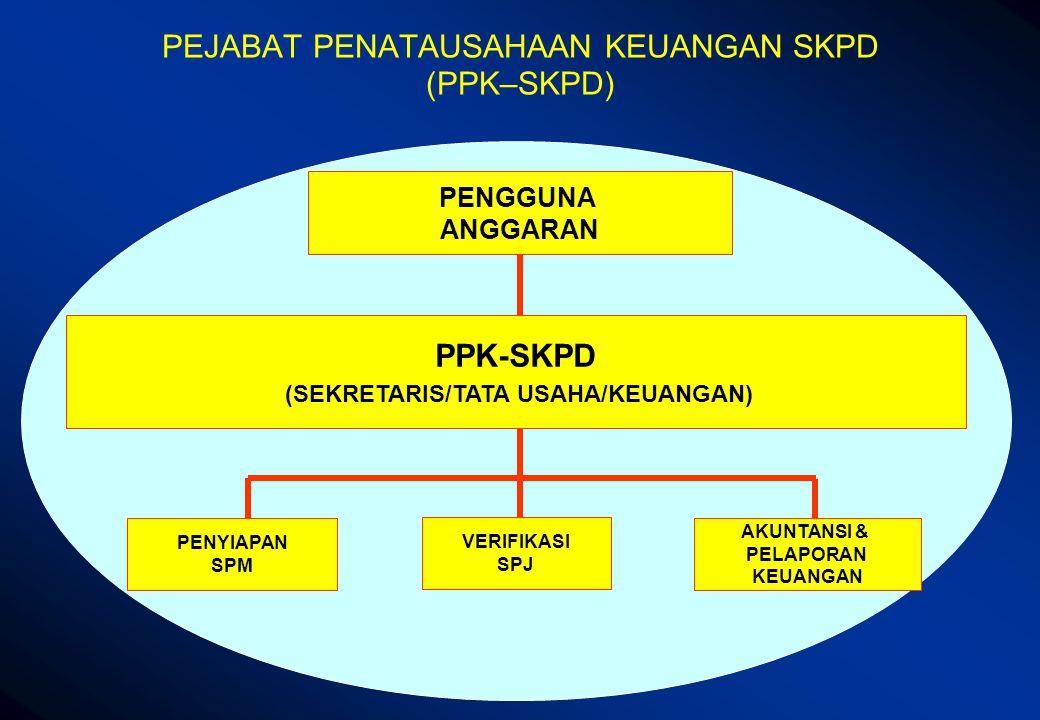 PEJABAT PENATAUSAHAAN KEUANGAN SKPD (PPK–SKPD)