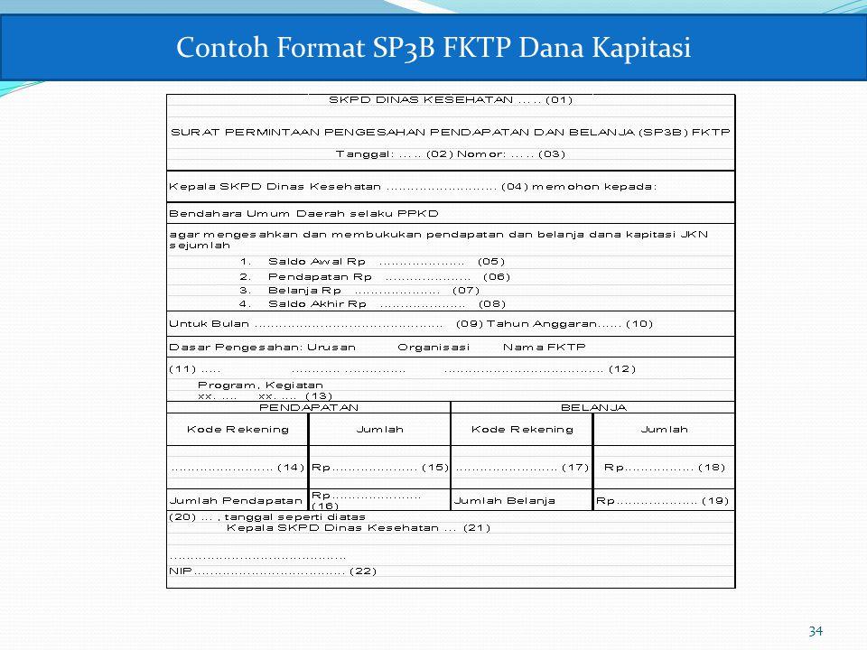 Contoh Format SP3B FKTP Dana Kapitasi