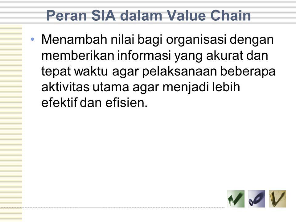Peran SIA dalam Value Chain