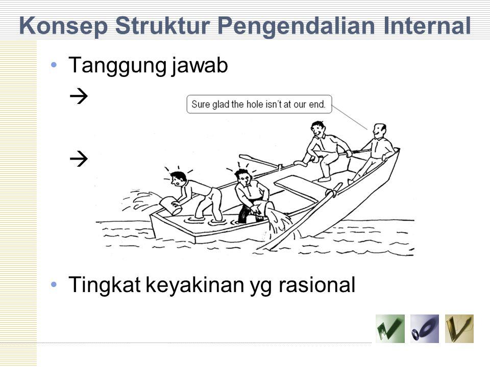 Konsep Struktur Pengendalian Internal
