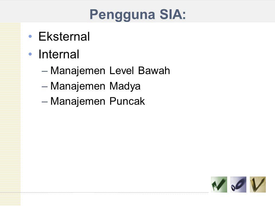 Pengguna SIA: Eksternal Internal Manajemen Level Bawah Manajemen Madya