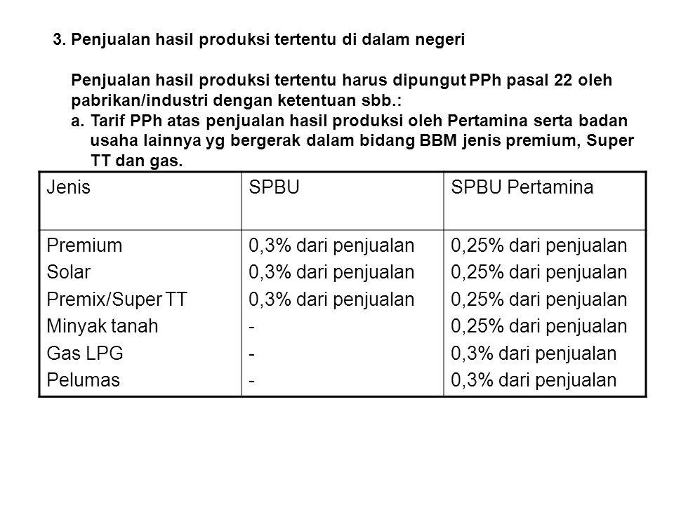 Jenis SPBU SPBU Pertamina Premium Solar Premix/Super TT Minyak tanah