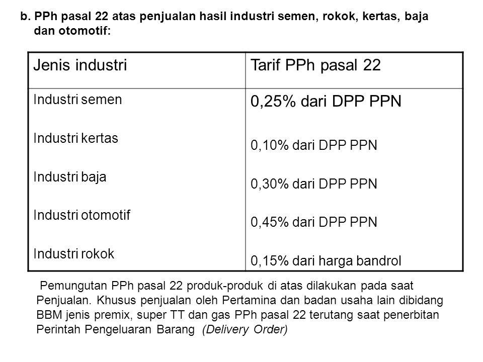 Jenis industri Tarif PPh pasal 22 0,25% dari DPP PPN Industri semen
