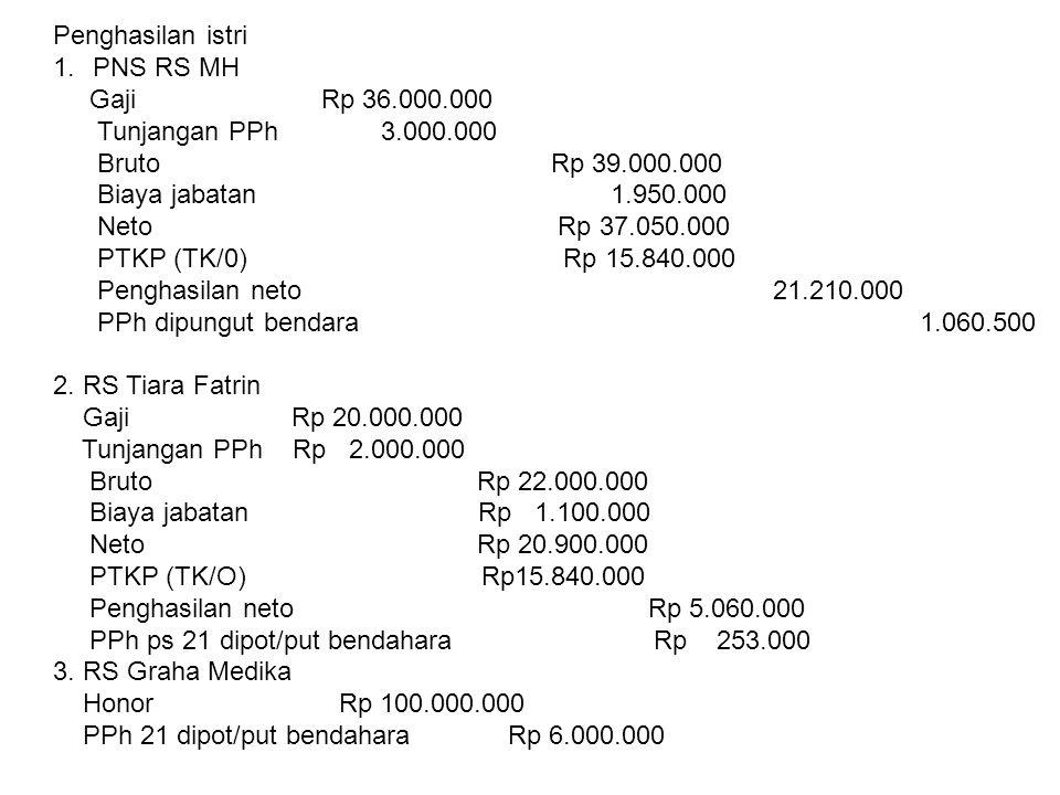 Penghasilan istri PNS RS MH. Gaji Rp 36.000.000. Tunjangan PPh 3.000.000.