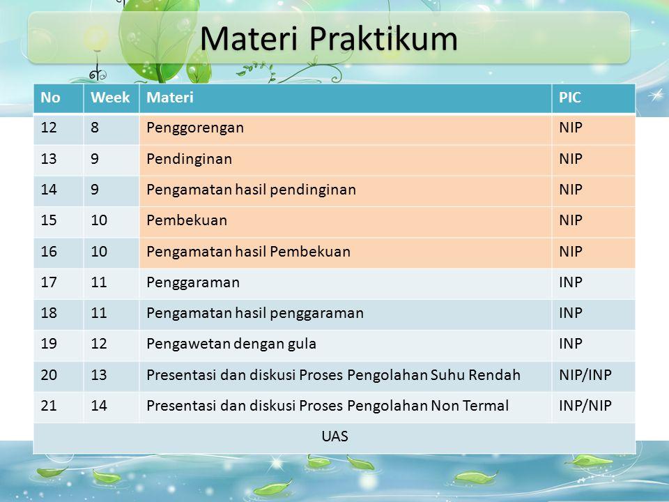 Materi Praktikum No Week Materi PIC 12 8 Penggorengan NIP 13 9