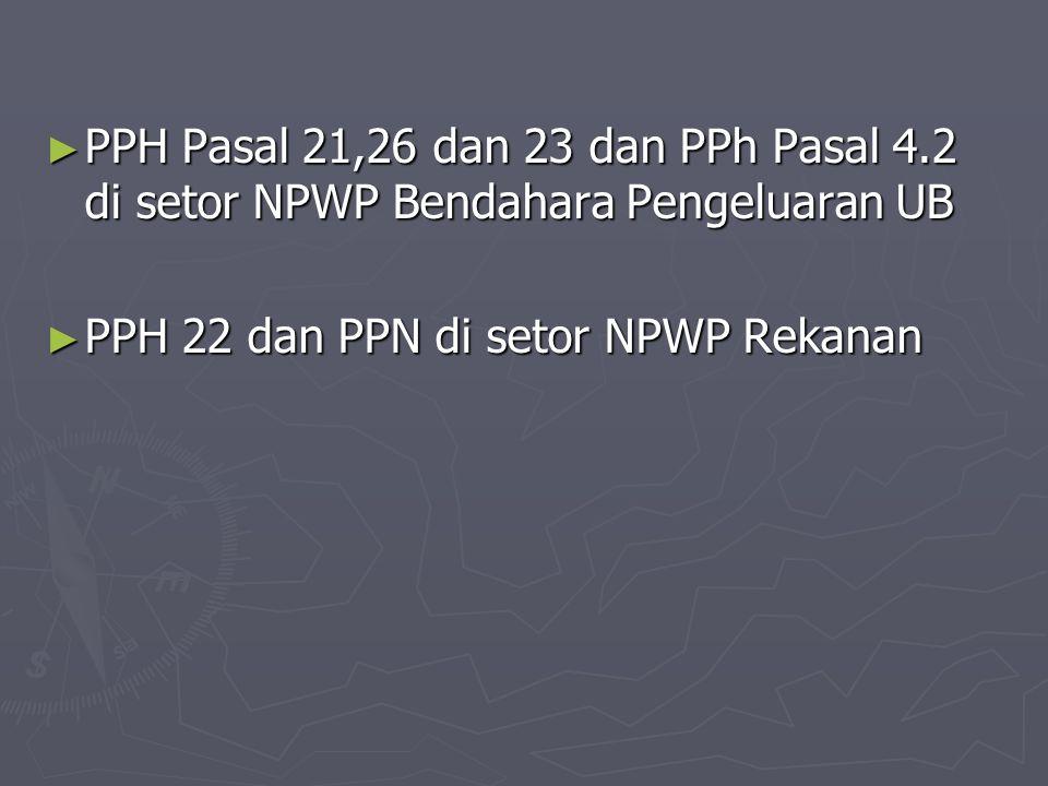 PPH Pasal 21,26 dan 23 dan PPh Pasal 4