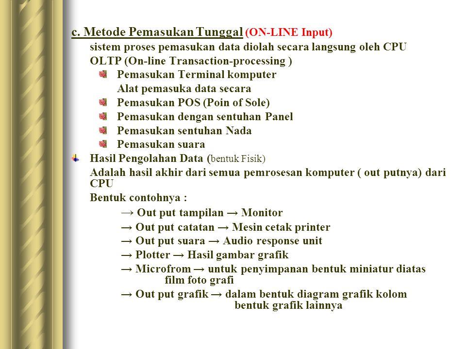 c. Metode Pemasukan Tunggal (ON-LINE Input)