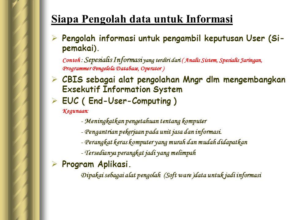 Siapa Pengolah data untuk Informasi