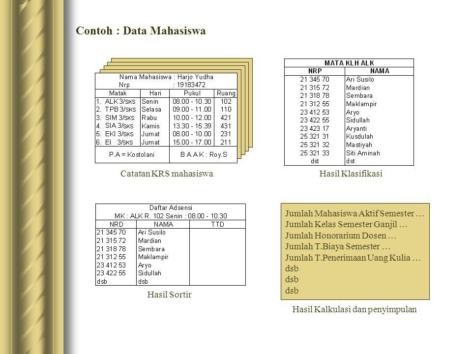 Hasil Kalkulasi dan penyimpulan