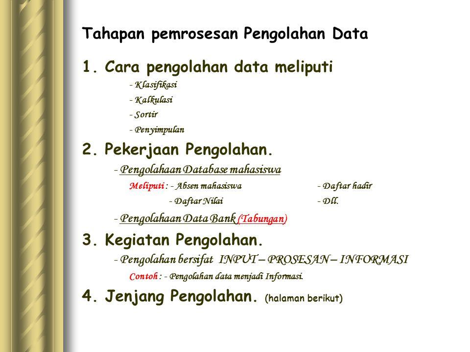 Tahapan pemrosesan Pengolahan Data