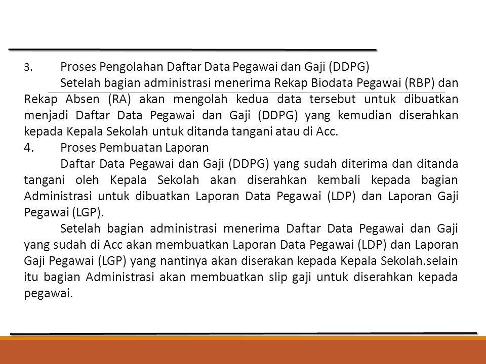 4. Proses Pembuatan Laporan