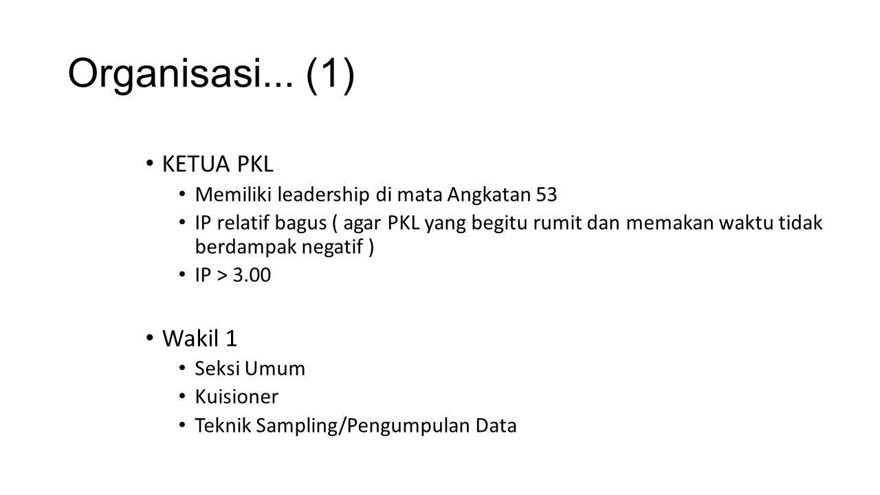 Organisasi... (1) KETUA PKL Wakil 1