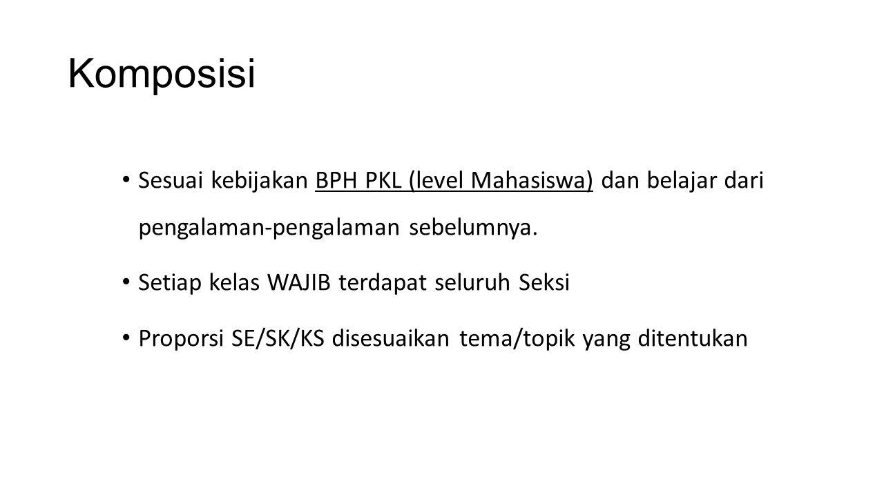 Komposisi Sesuai kebijakan BPH PKL (level Mahasiswa) dan belajar dari pengalaman-pengalaman sebelumnya.
