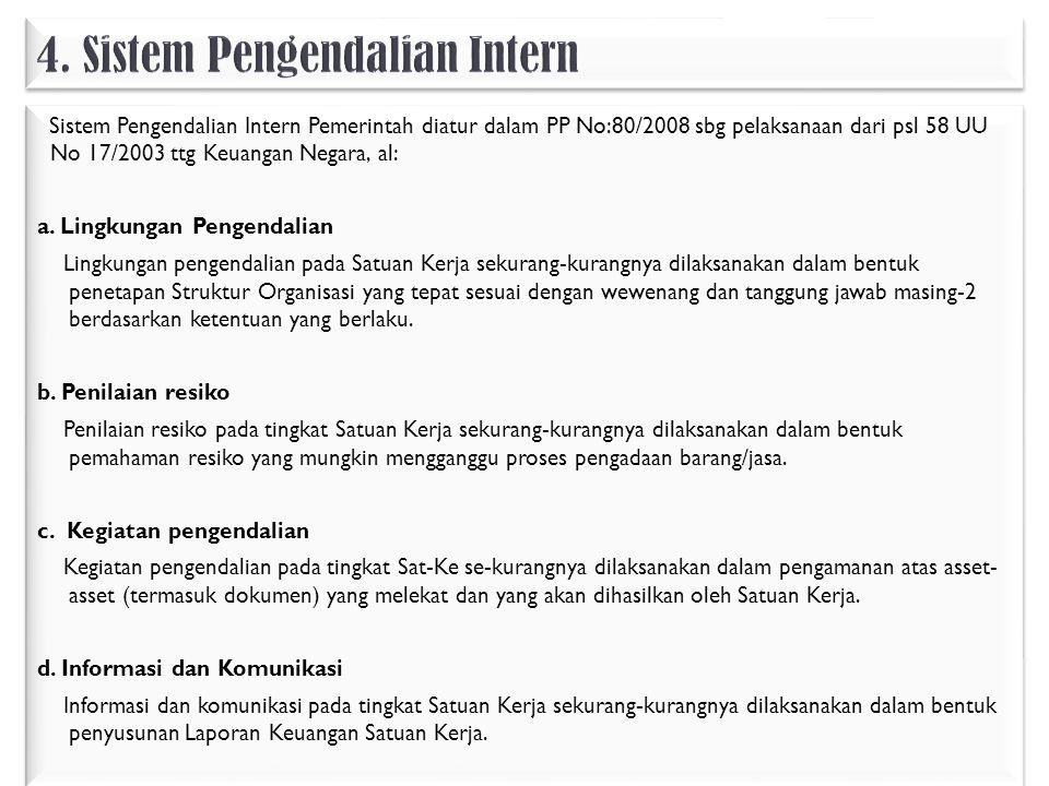 4. Sistem Pengendalian Intern