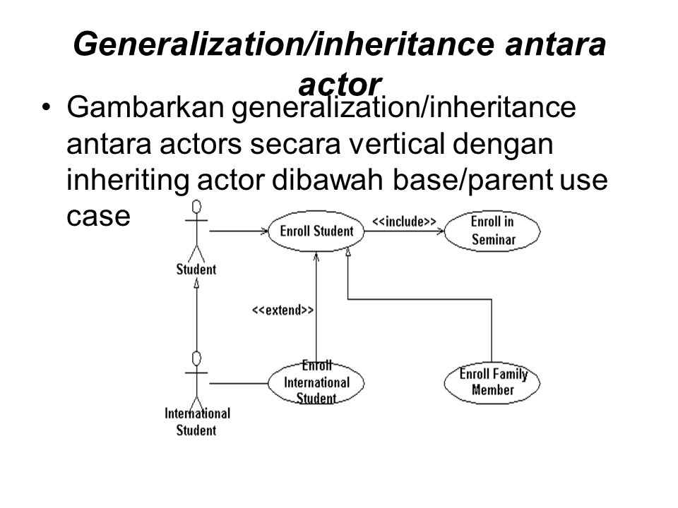 Generalization/inheritance antara actor