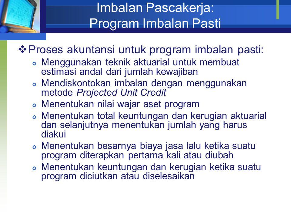 Imbalan Pascakerja: Program Imbalan Pasti